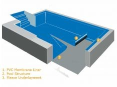 Liner piscina rectangular