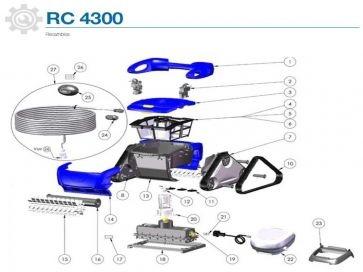 Recambios robot limpiafondos eléctrico RC 4300 Cyclonx Zodiac